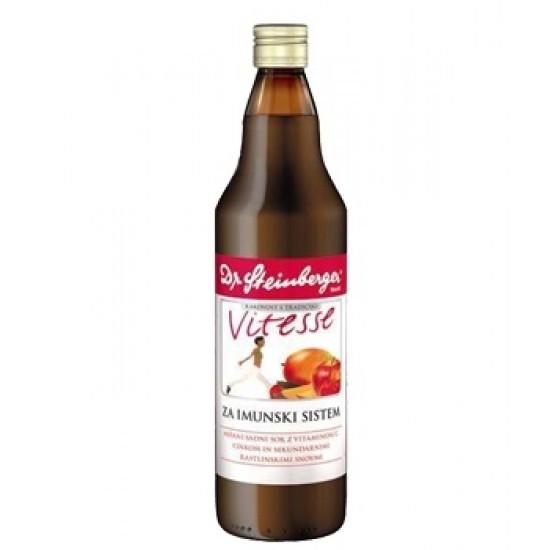 Dr. Steinberger, Vitesse za imunski sistem Prehrana in dopolnila